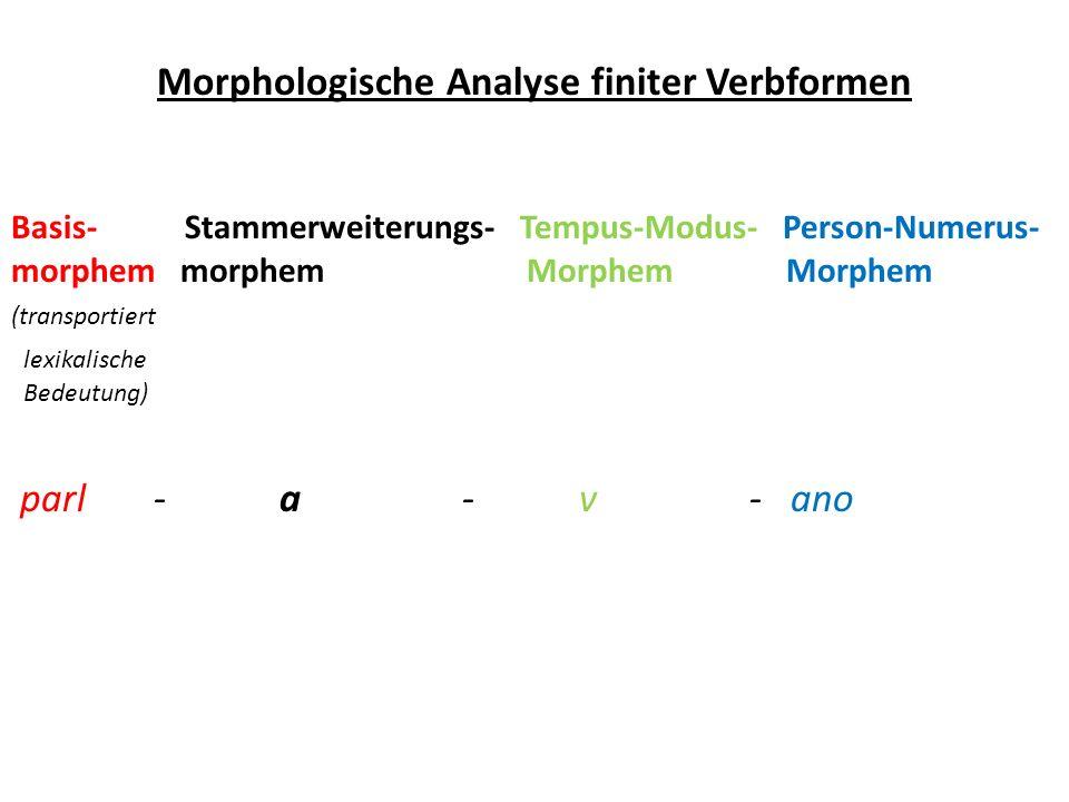 Morphologische Analyse finiter Verbformen Basis- Stammerweiterungs- Tempus-Modus- Person-Numerus- morphem morphem Morphem Morphem (transportiert lexik