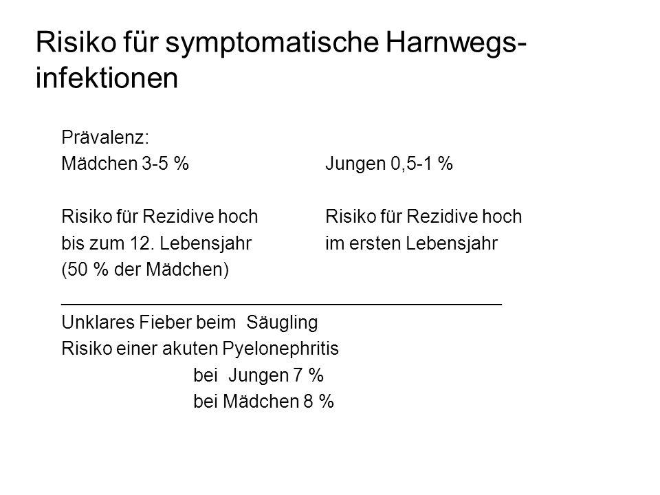 Cave: Sekundäre Kontamination von primär sterilem Blasenharn Keine Urinkultur aus mitgebrachtem Harn Säugling mit akuter Pyelonephritis Sicherung der Diagnose innerhalb von 24 - (48) Stunden durch Blasenpunktion oder Katheterurin (Notfall wie Meningitis !) bei Säuglingen: Beutelurin nur zu verwenden, wenn normal bei Kindern: Mittelstrahlurin Diagnostik von Harnwegsinfektionen Leukozyturie + Bakteriurie im Blasenharn