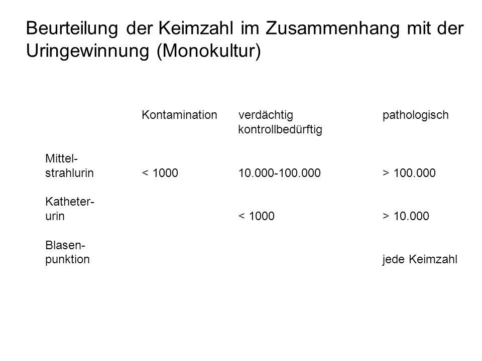 Beurteilung der Keimzahl im Zusammenhang mit der Uringewinnung (Monokultur) Kontamination verdächtig pathologisch kontrollbedürftig Mittel- strahlurin