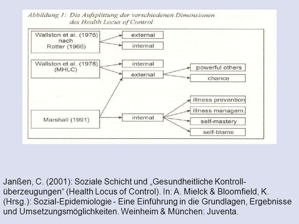 Janßen, C. (2001): Soziale Schicht und Gesundheitliche Kontroll- überzeugungen (Health Locus of Control). In: A. Mielck & Bloomfield, K. (Hrsg.): Sozi