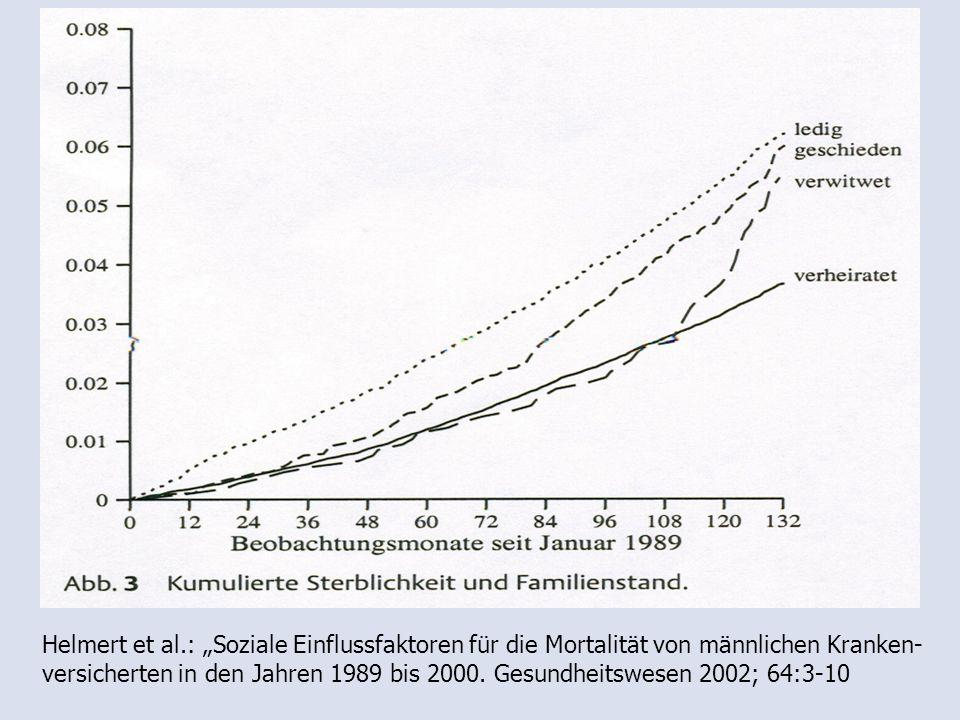Helmert et al.: Soziale Einflussfaktoren für die Mortalität von männlichen Kranken- versicherten in den Jahren 1989 bis 2000. Gesundheitswesen 2002; 6