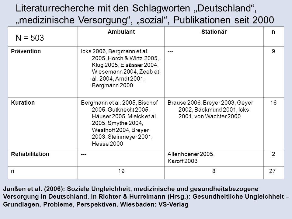 AmbulantStationärn PräventionIcks 2006, Bergmann et al. 2005, Horch & Wirtz 2005, Klug 2005, Elsässer 2004, Wiesemann 2004, Zeeb et al. 2004, Arndt 20