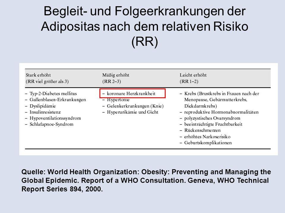 Begleit- und Folgeerkrankungen der Adipositas nach dem relativen Risiko (RR) Quelle: World Health Organization: Obesity: Preventing and Managing the Global Epidemic.