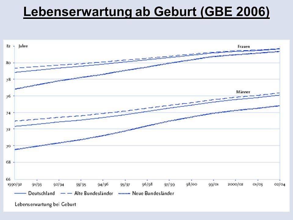 Lebenserwartung ab Geburt (GBE 2006)