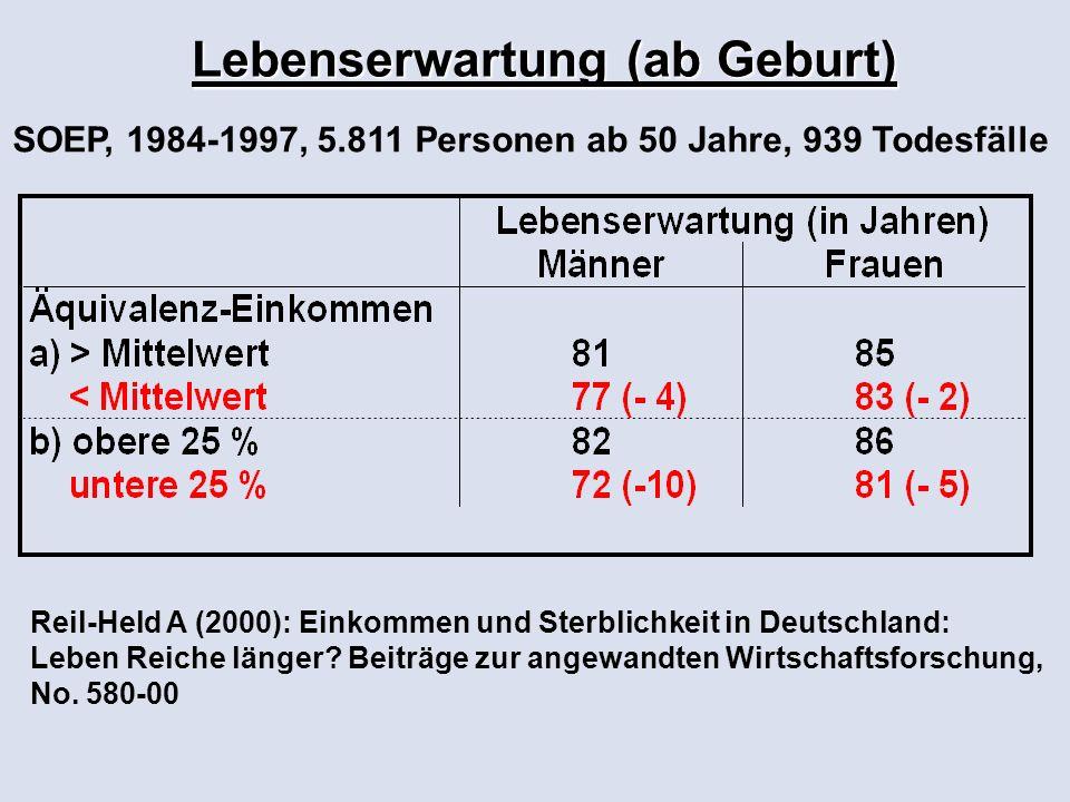 Lebenserwartung (ab Geburt) Reil-Held A (2000): Einkommen und Sterblichkeit in Deutschland: Leben Reiche länger? Beiträge zur angewandten Wirtschaftsf