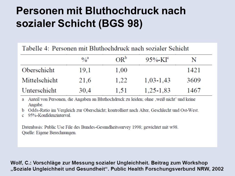 Personen mit Bluthochdruck nach sozialer Schicht (BGS 98) Wolf, C.: Vorschläge zur Messung sozialer Ungleichheit. Beitrag zum Workshop Soziale Ungleic