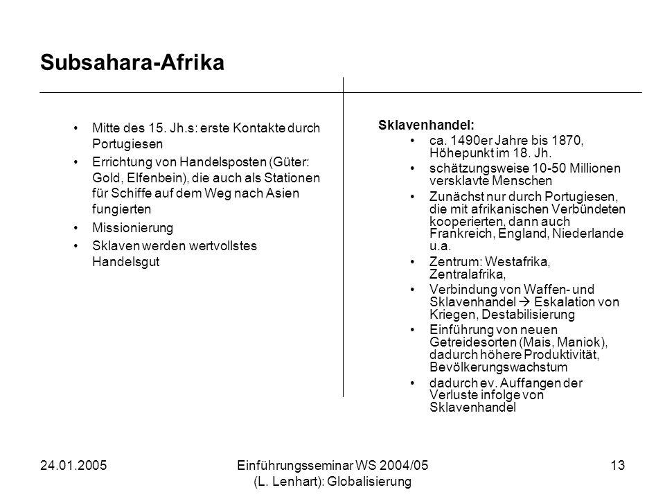 24.01.2005Einführungsseminar WS 2004/05 (L. Lenhart): Globalisierung 13 Subsahara-Afrika Mitte des 15. Jh.s: erste Kontakte durch Portugiesen Errichtu