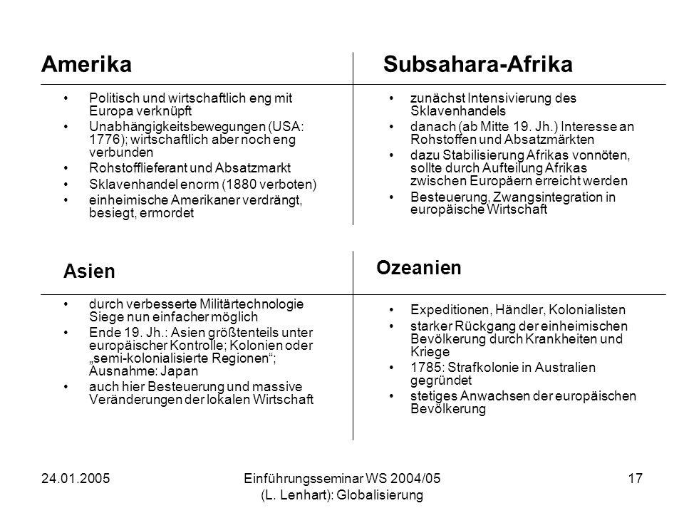 24.01.2005Einführungsseminar WS 2004/05 (L. Lenhart): Globalisierung 17 Amerika Subsahara-Afrika Politisch und wirtschaftlich eng mit Europa verknüpft