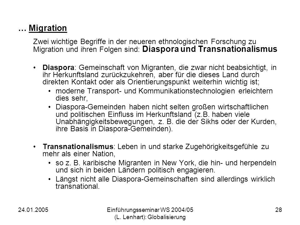 24.01.2005Einführungsseminar WS 2004/05 (L. Lenhart): Globalisierung 28 … Migration Zwei wichtige Begriffe in der neueren ethnologischen Forschung zu