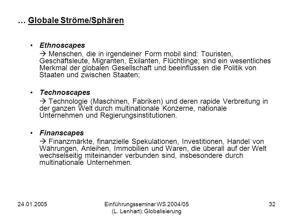 24.01.2005Einführungsseminar WS 2004/05 (L. Lenhart): Globalisierung 32 … Globale Ströme/Sphären Ethnoscapes Menschen, die in irgendeiner Form mobil s