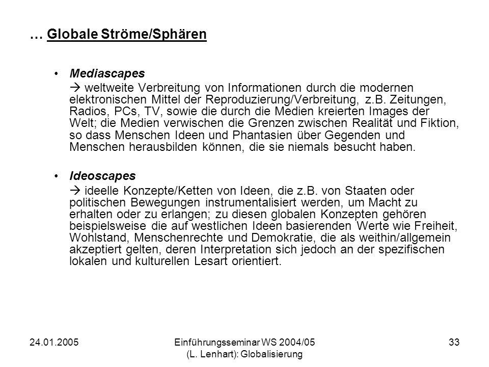 24.01.2005Einführungsseminar WS 2004/05 (L. Lenhart): Globalisierung 33 … Globale Ströme/Sphären Mediascapes weltweite Verbreitung von Informationen d