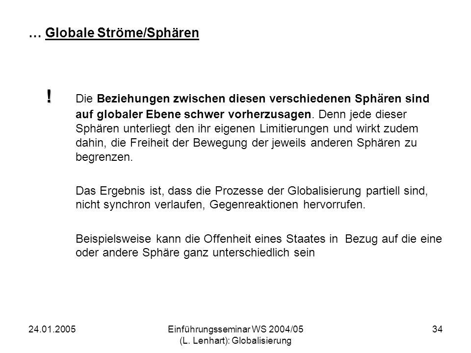 24.01.2005Einführungsseminar WS 2004/05 (L. Lenhart): Globalisierung 34 … Globale Ströme/Sphären ! ! Die Beziehungen zwischen diesen verschiedenen Sph