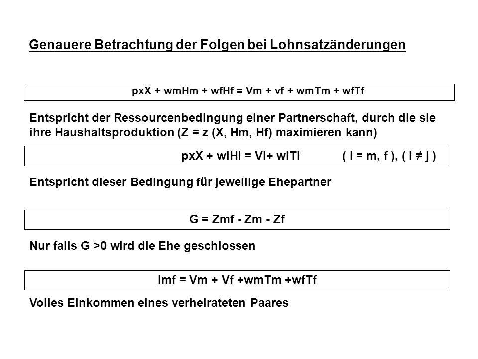 Genauere Betrachtung der Folgen bei Lohnsatzänderungen pxX + wmHm + wfHf = Vm + vf + wmTm + wfTf Entspricht der Ressourcenbedingung einer Partnerschaf