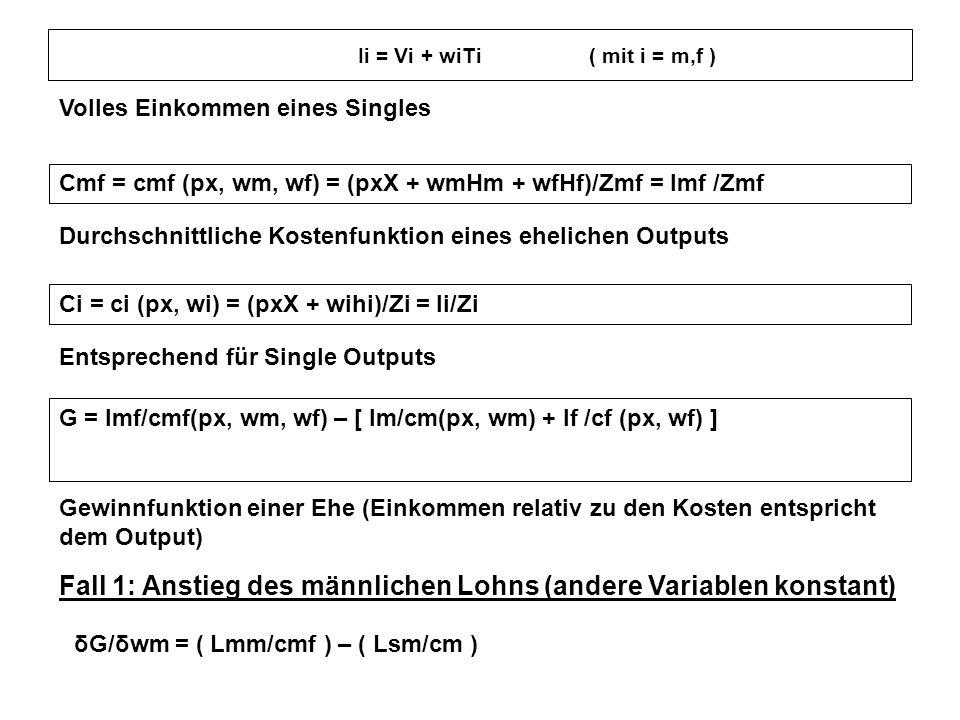 Ii = Vi + wiTi ( mit i = m,f ) Volles Einkommen eines Singles Cmf = cmf (px, wm, wf) = (pxX + wmHm + wfHf)/Zmf = Imf /Zmf Durchschnittliche Kostenfunk