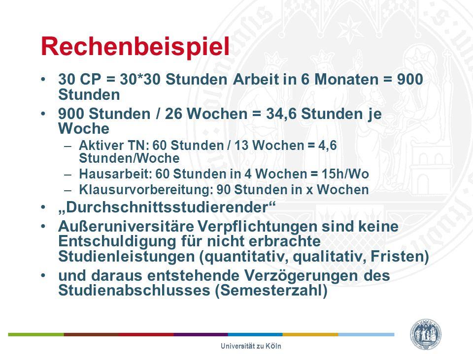 Universität zu Köln Rechenbeispiel 30 CP = 30*30 Stunden Arbeit in 6 Monaten = 900 Stunden 900 Stunden / 26 Wochen = 34,6 Stunden je Woche –Aktiver TN: 60 Stunden / 13 Wochen = 4,6 Stunden/Woche –Hausarbeit: 60 Stunden in 4 Wochen = 15h/Wo –Klausurvorbereitung: 90 Stunden in x Wochen Durchschnittsstudierender Außeruniversitäre Verpflichtungen sind keine Entschuldigung für nicht erbrachte Studienleistungen (quantitativ, qualitativ, Fristen) und daraus entstehende Verzögerungen des Studienabschlusses (Semesterzahl)