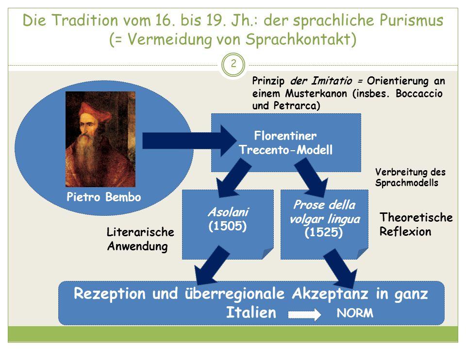 Die Tradition vom 16. bis 19. Jh.: der sprachliche Purismus (= Vermeidung von Sprachkontakt) 2 Pietro Bembo Florentiner Trecento-Modell Asolani (1505)
