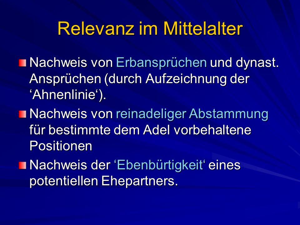 Relevanz im Mittelalter Nachweis von Erbansprüchen und dynast.