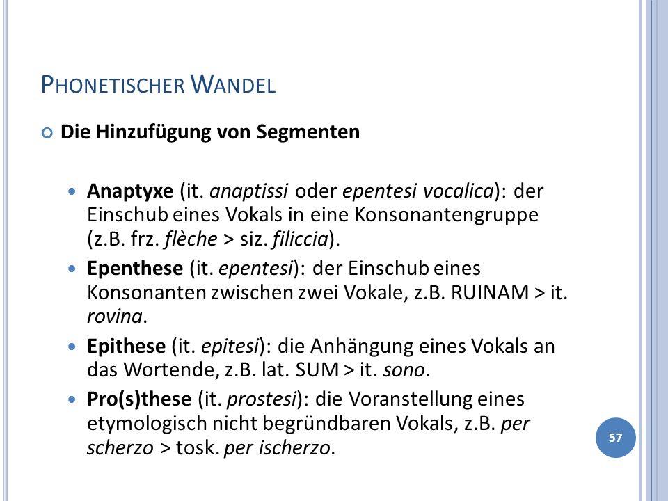 P HONETISCHER W ANDEL Die Hinzufügung von Segmenten Anaptyxe (it. anaptissi oder epentesi vocalica): der Einschub eines Vokals in eine Konsonantengrup