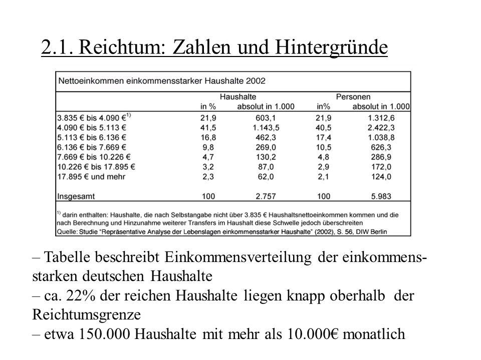 – Tabelle beschreibt Einkommensverteilung der einkommens- starken deutschen Haushalte – ca. 22% der reichen Haushalte liegen knapp oberhalb der Reicht