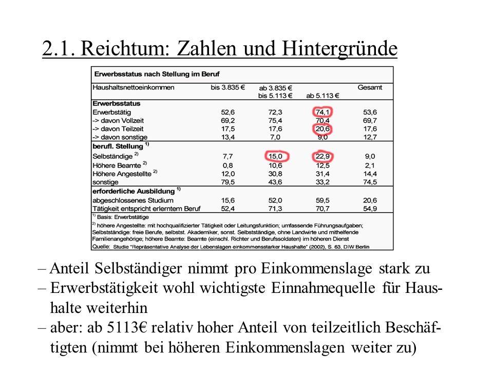 2.1. Reichtum: Zahlen und Hintergründe – Anteil Selbständiger nimmt pro Einkommenslage stark zu – Erwerbstätigkeit wohl wichtigste Einnahmequelle für
