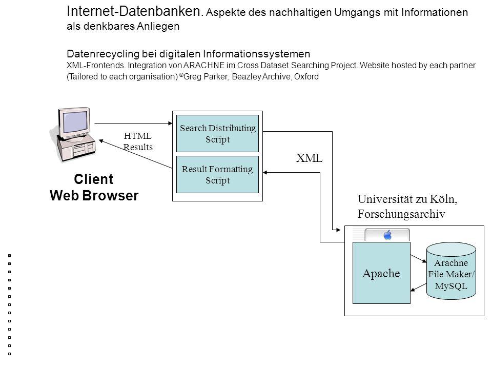 Internet-Datenbanken. Aspekte des nachhaltigen Umgangs mit Informationen als denkbares Anliegen Client Web Browser Search Distributing Script Result F
