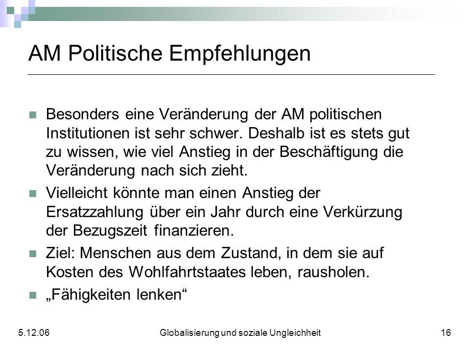 AM Politische Empfehlungen Besonders eine Veränderung der AM politischen Institutionen ist sehr schwer. Deshalb ist es stets gut zu wissen, wie viel A