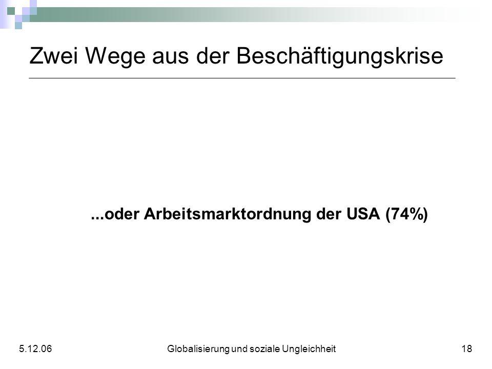 Zwei Wege aus der Beschäftigungskrise...oder Arbeitsmarktordnung der USA (74%) 5.12.06 Globalisierung und soziale Ungleichheit 18