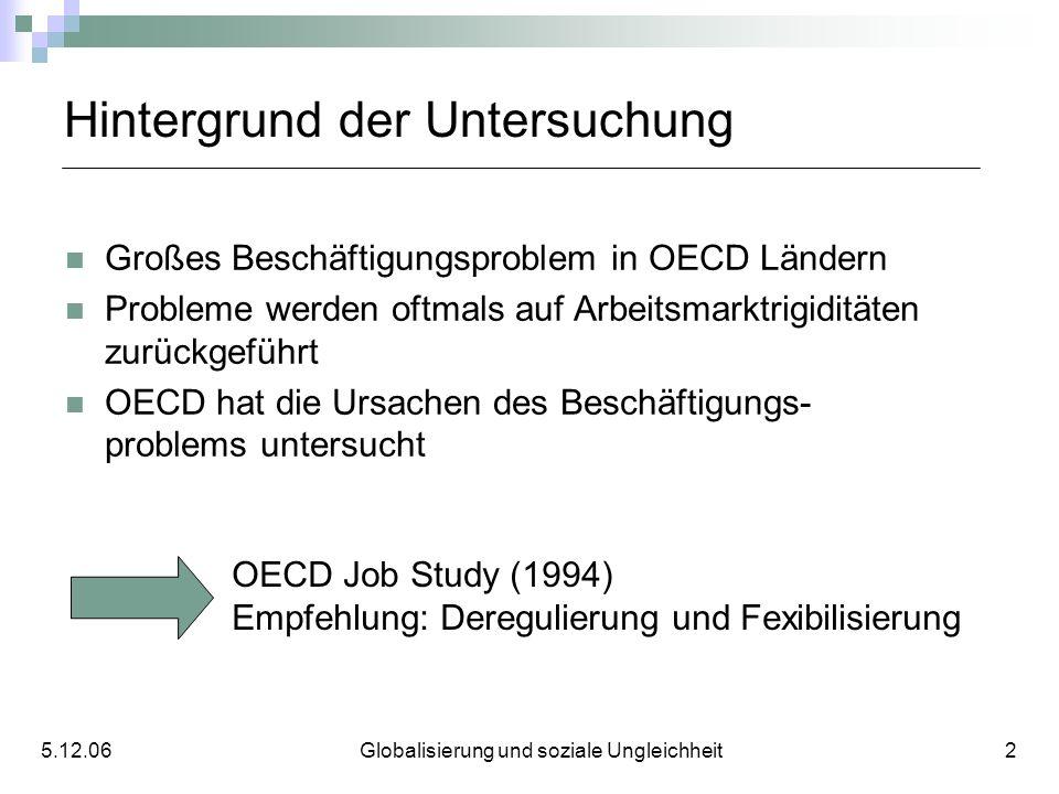 Hintergrund der Untersuchung Großes Beschäftigungsproblem in OECD Ländern Probleme werden oftmals auf Arbeitsmarktrigiditäten zurückgeführt OECD hat d