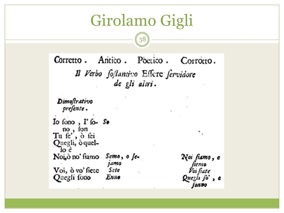 Girolamo Gigli 58
