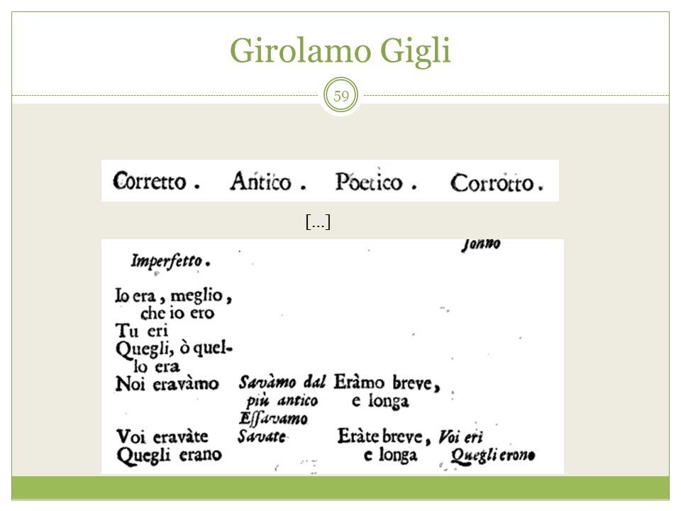 Girolamo Gigli […] 59