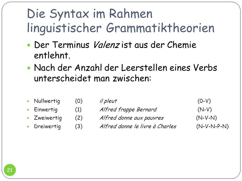 Die Syntax im Rahmen linguistischer Grammatiktheorien 21 Der Terminus Valenz ist aus der Chemie entlehnt. Nach der Anzahl der Leerstellen eines Verbs