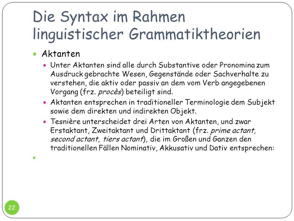 Die Syntax im Rahmen linguistischer Grammatiktheorien 22 Aktanten Unter Aktanten sind alle durch Substantive oder Pronomina zum Ausdruck gebrachte Wes