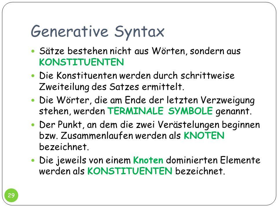 Generative Syntax 29 Sätze bestehen nicht aus Wörten, sondern aus KONSTITUENTEN Die Konstituenten werden durch schrittweise Zweiteilung des Satzes erm