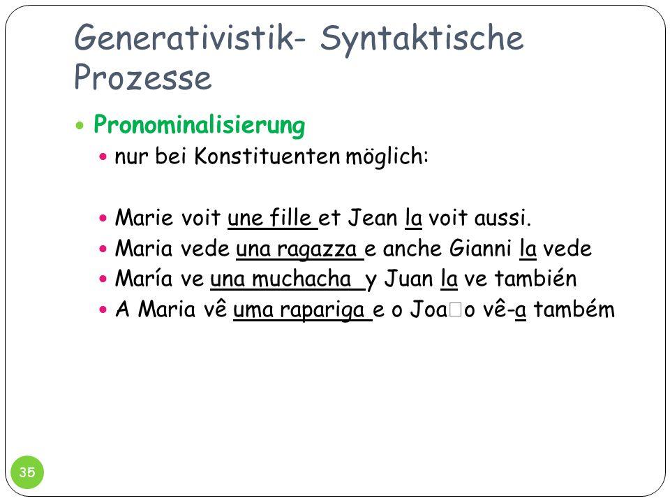 Generativistik- Syntaktische Prozesse 35 Pronominalisierung nur bei Konstituenten möglich: Marie voit une fille et Jean la voit aussi. Maria vede una
