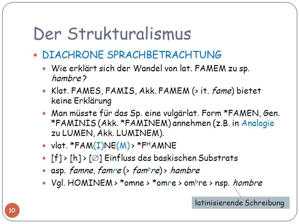Der Strukturalismus 10 DIACHRONE SPRACHBETRACHTUNG Wie erklärt sich der Wandel von lat. FAMEM zu sp. hambre ? Klat. FAMES, FAMIS, Akk. FAMEM (> it. fa