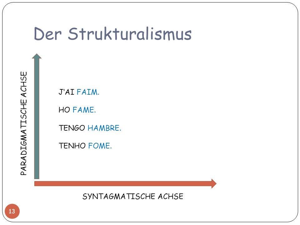 Der Strukturalismus SYNTAGMATISCHE ACHSE PARADIGMATISCHE ACHSE JAI FAIM. HO FAME. TENGO HAMBRE. TENHO FOME. 13