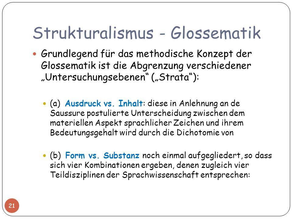 Strukturalismus - Glossematik Grundlegend für das methodische Konzept der Glossematik ist die Abgrenzung verschiedener Untersuchungsebenen (Strata): (