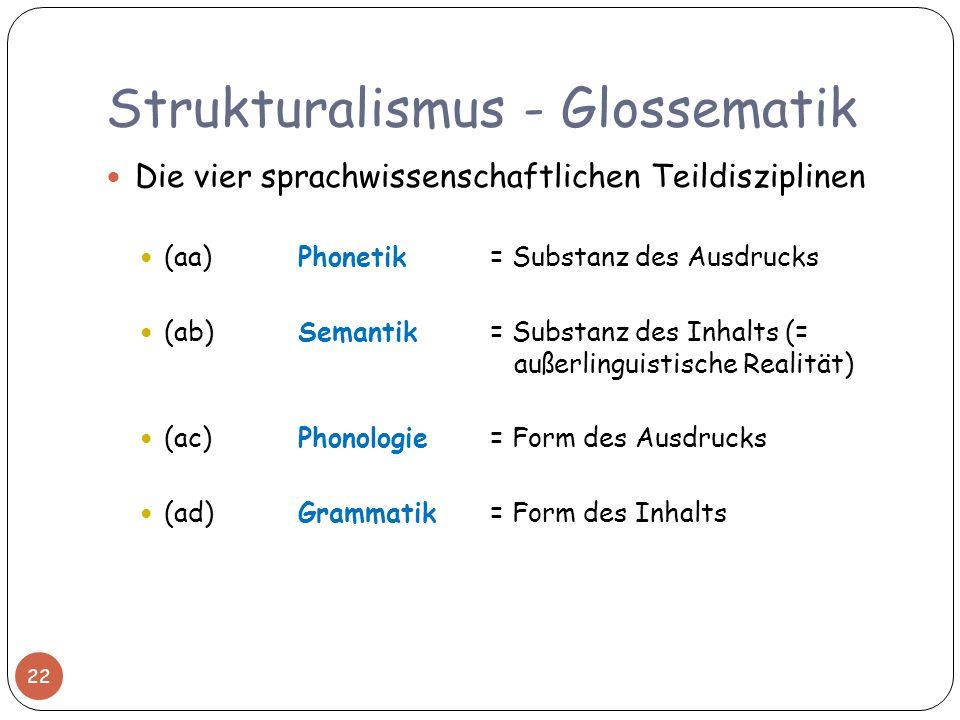 Strukturalismus - Glossematik Die vier sprachwissenschaftlichen Teildisziplinen (aa) Phonetik = Substanz des Ausdrucks (ab) Semantik = Substanz des In