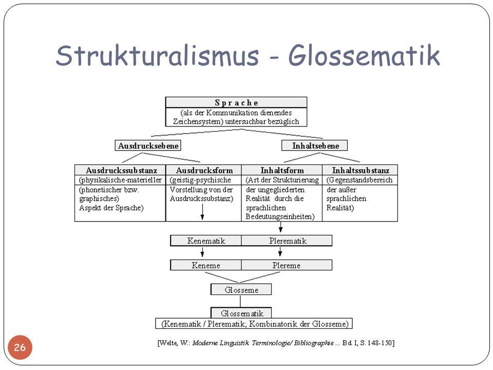 Strukturalismus - Glossematik 26