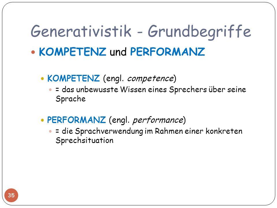 Generativistik - Grundbegriffe 35 KOMPETENZ und PERFORMANZ KOMPETENZ (engl. competence) = das unbewusste Wissen eines Sprechers über seine Sprache PER