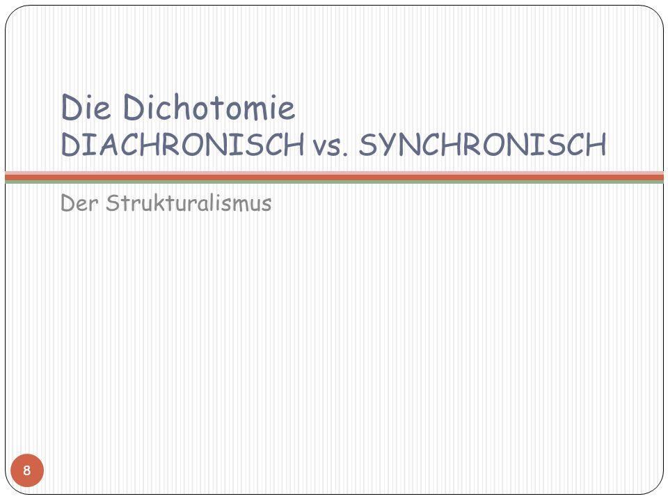 Die Dichotomie DIACHRONISCH vs. SYNCHRONISCH Der Strukturalismus 8