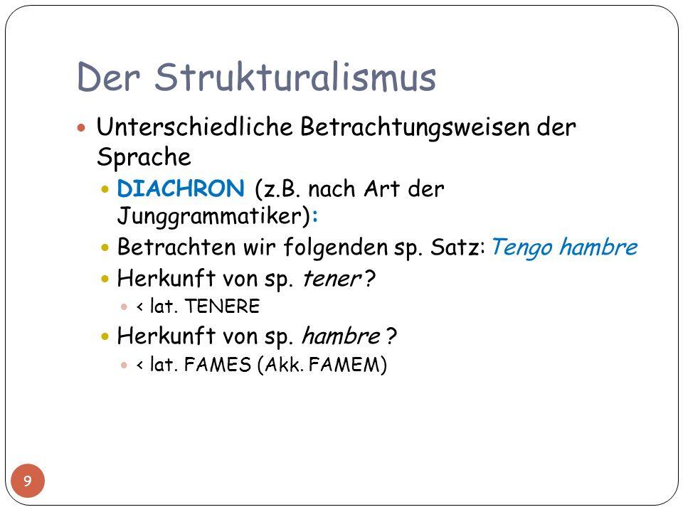 9 Unterschiedliche Betrachtungsweisen der Sprache DIACHRON (z.B. nach Art der Junggrammatiker): Betrachten wir folgenden sp. Satz:Tengo hambre Herkunf