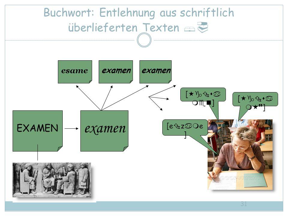 31 Buchwort: Entlehnung aus schriftlich überlieferten Texten examen EXAMEN esame examen [ ] [e z e ] [ ]