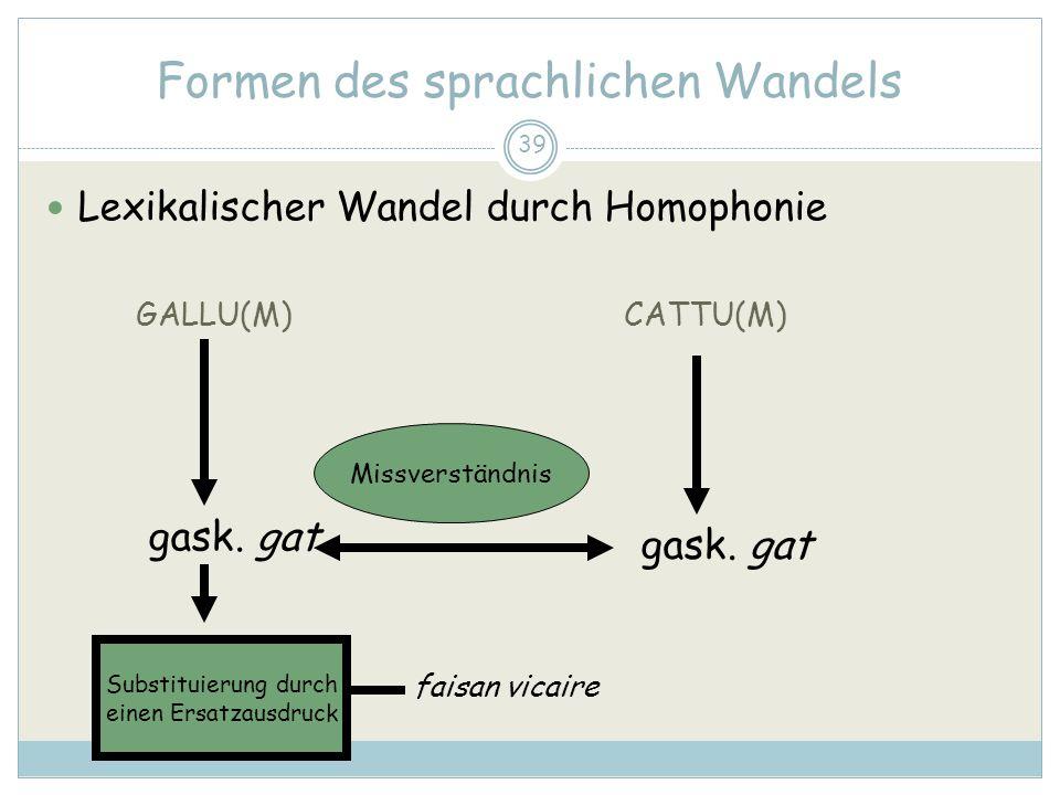 39 Formen des sprachlichen Wandels Lexikalischer Wandel durch Homophonie GALLU(M) CATTU(M) gask. gat Missverständnis Substituierung durch einen Ersatz