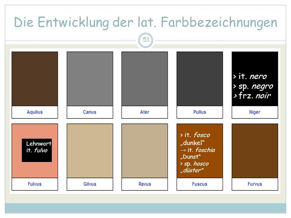 51 Die Entwicklung der lat. Farbbezeichnungen > it. nero > sp. negro > frz. noir > it. fosco dunkel it. foschia Dunst > sp. hosco düster Lehnwort it.