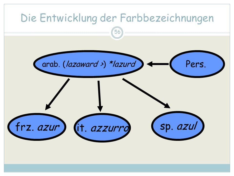 56 Die Entwicklung der Farbbezeichnungen arab. (lazaward >) *lazurd frz. azur Pers. it. azzurro sp. azul