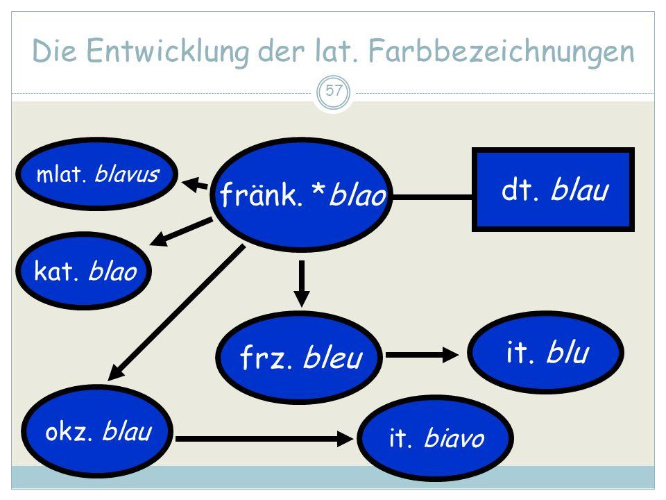 57 Die Entwicklung der lat. Farbbezeichnungen fränk. *blao dt. blau frz. bleu kat. blao it. blu okz. blau it. biavo mlat. blavus