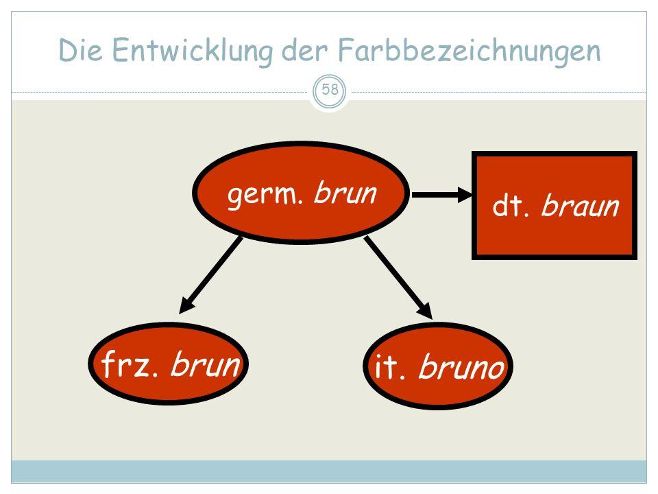 58 Die Entwicklung der Farbbezeichnungen germ. brun frz. brun it. bruno dt. braun
