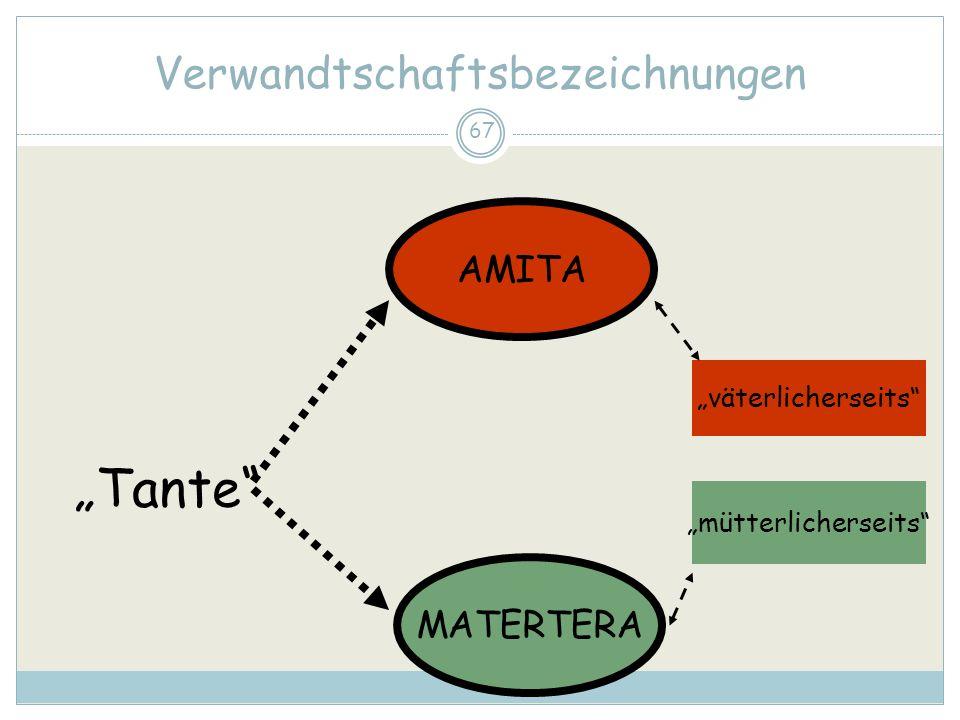 67 Verwandtschaftsbezeichnungen Tante AMITA MATERTERA väterlicherseits mütterlicherseits