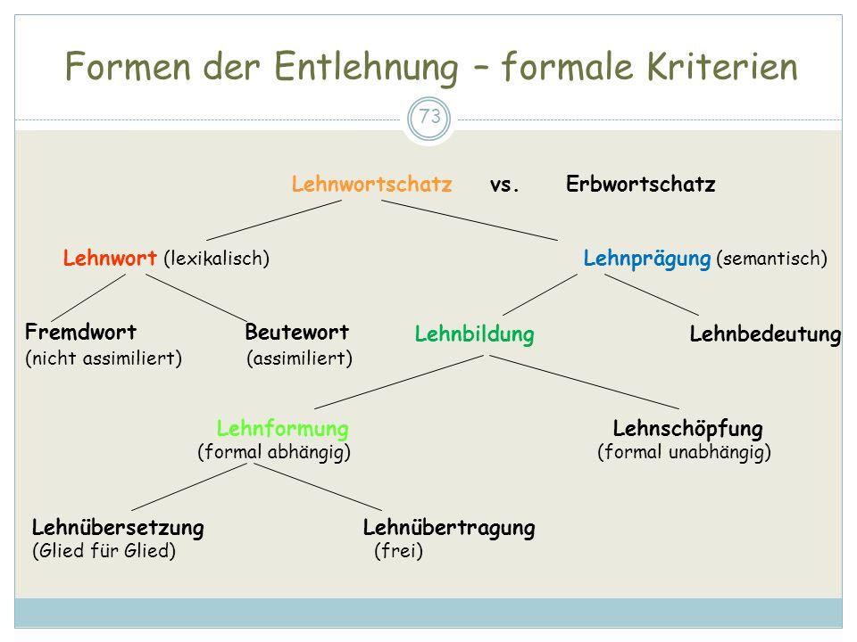 Formen der Entlehnung – formale Kriterien 73 Lehnwortschatz vs.